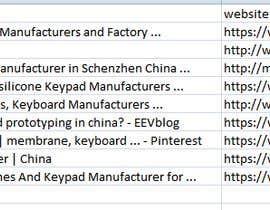 #16 para Web searching: Find a manufacturer por mdanowar199354