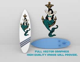 #3 для Design an illustration related to subway surfers от mhshohelstudio