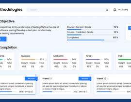 Nro 66 kilpailuun Re-Design a Learning Management System UI käyttäjältä sudhy8