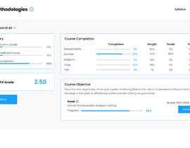 Nro 38 kilpailuun Re-Design a Learning Management System UI käyttäjältä webhazrat