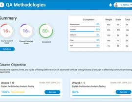 Nro 74 kilpailuun Re-Design a Learning Management System UI käyttäjältä NehalAhmad75