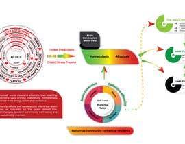 #17 untuk Diagram of Trauma and Resilience oleh mtagori1