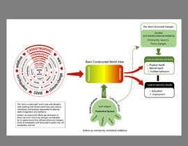 #8 untuk Diagram of Trauma and Resilience oleh shiblee10