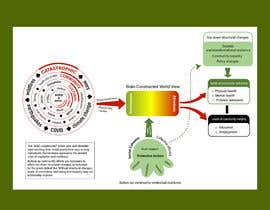 #13 untuk Diagram of Trauma and Resilience oleh shiblee10