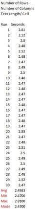 Kilpailutyön #                                                18                                              pienoiskuva kilpailussa                                                 Excel Macro