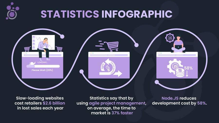 Proposition n°                                        50                                      du concours                                         Infographic / Landing Page Statistics Section - Graphic Design/Web Design - Expanse Services - Software Development Company