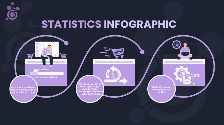Proposition n°                                        51                                      du concours                                         Infographic / Landing Page Statistics Section - Graphic Design/Web Design - Expanse Services - Software Development Company