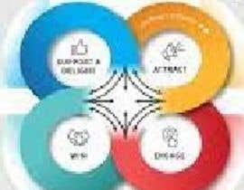#15 pentru Atrica-Software Looking for Digital and Sales Partners de către globalwebindia