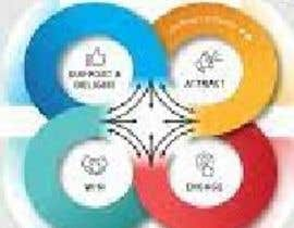 #15 для Atrica-Software Looking for Digital and Sales Partners от globalwebindia