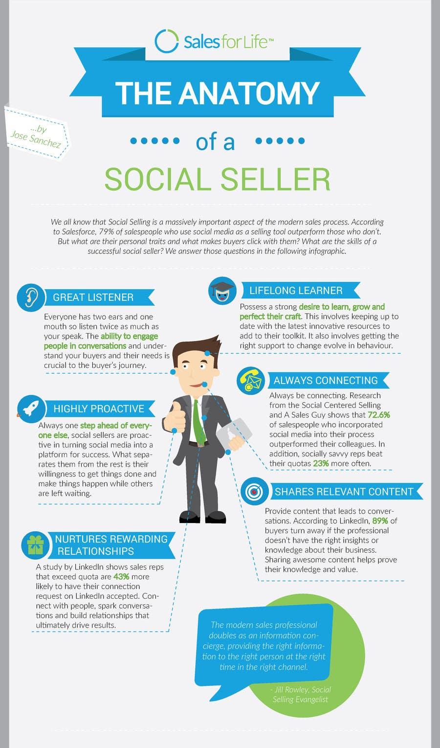 Konkurrenceindlæg #                                        22                                      for                                         Infographic about Social Selling Skills & Process: Flat Design