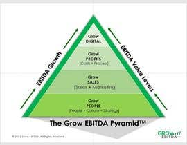 #9 untuk Enhance our Pyramid Graphic within Powerpoint oleh tayyababatool12