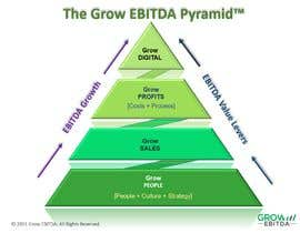 #8 untuk Enhance our Pyramid Graphic within Powerpoint oleh izzatisahri2812