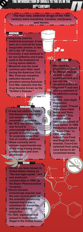 Kilpailutyö #12 kilpailussa I need 2 infographic designs about drug use in the US