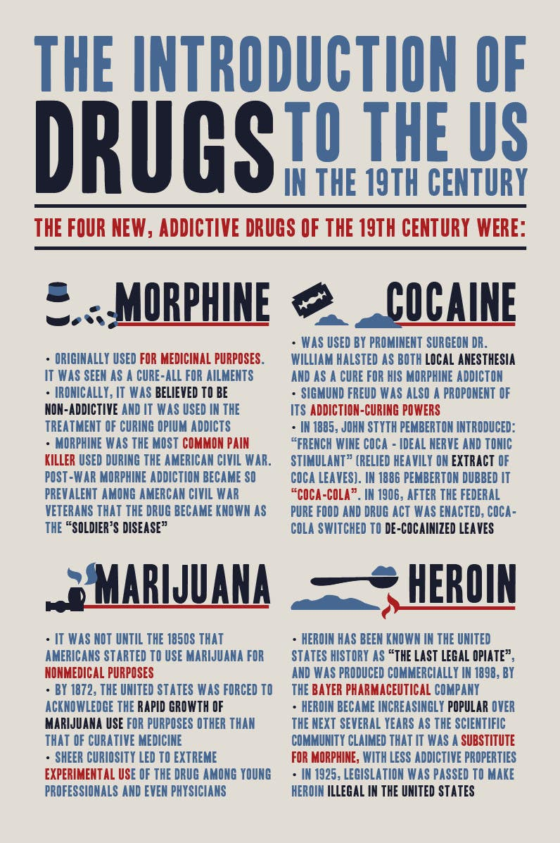Kilpailutyö #21 kilpailussa I need 2 infographic designs about drug use in the US