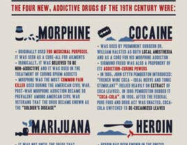 nº 21 pour I need 2 infographic designs about drug use in the US par ndreamc