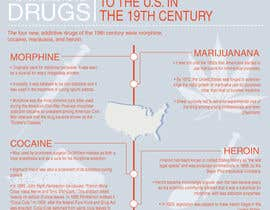 nº 6 pour I need 2 infographic designs about drug use in the US par AlexCapp74