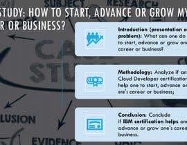 #26 untuk Present how an IBM Certification would accelerate your career or business oleh clautenisjunior