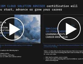 #67 untuk Present how an IBM Certification would accelerate your career or business oleh sip2020project