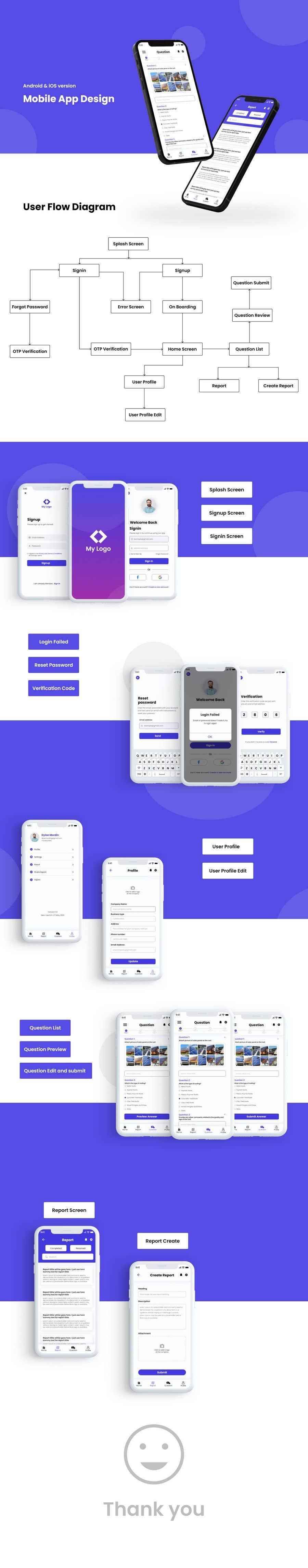 Penyertaan Peraduan #                                        50                                      untuk                                         Design me a Mobile App