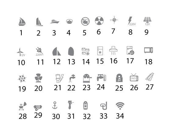 Proposition n°                                        5                                      du concours                                         Pictograms for a Boat Booking Website
