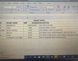 Nro 25 kilpailuun To create a database of all helmets companies selling in india  plans käyttäjältä ummickin44