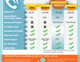 #15 for Design an pricing table & infographic showing differences between 4 VoIP Phone pricing packages and available features. af kvd05