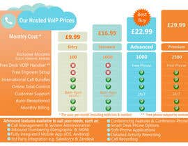 #21 for Design an pricing table & infographic showing differences between 4 VoIP Phone pricing packages and available features. by kimidarleo