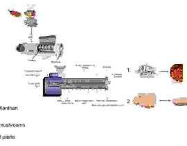 #14 cho Extrusion system video bởi tasali1033
