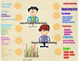 #2 untuk SEO optimizations for my website oleh mona2812