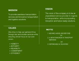#78 for Mission, vision, values and motto. af MERUSCAPE