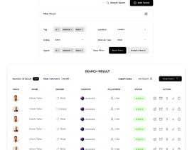 Nro 115 kilpailuun UI UX Design - Web System Page - DESIGN ONLY käyttäjältä rakibulhasan1239