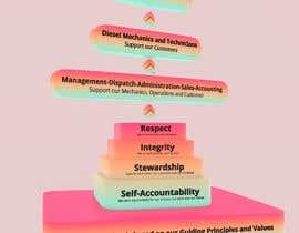 #23 cho Design a Values and Principles Diagram bởi Saji3d