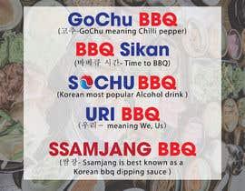 #77 для Naming for a Korean BBQ Restaurant от jeewoo258