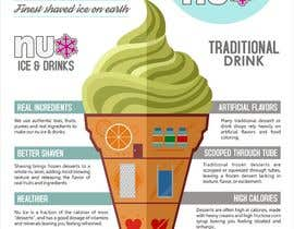 #43 untuk Modern Infographic Poster Design For Ice Cream & Drink shop oleh vincentiusadi28