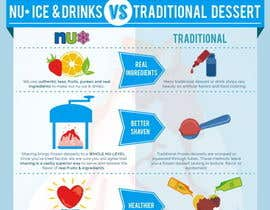 #21 for Modern Infographic Poster Design For Ice Cream & Drink shop by Stevieyuki