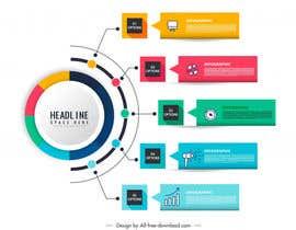 #29 untuk Make infographic oleh tannu3407