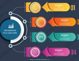 #30 untuk Make infographic oleh tannu3407