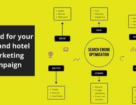 #11 для Marketing Assistant in F&B and hotels marketing от khijir