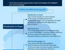 #11 para Infographic highlighting the target persona and value proposition of IBM Cloud Associate Advocate por Aishah163