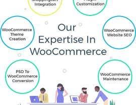 Nro 1 kilpailuun Woocommerce / Customized product in 2 steps käyttäjältä muaazbintahir