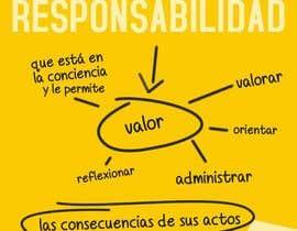 Nro 10 kilpailuun Persona hispano hablante con conocimientos en redacción y disponibilidad para trabajo continuado käyttäjältä CarlosP2019