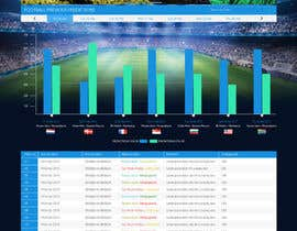 "nº 3 pour Simple website layout for ""Football prediction"" par ngscoder"