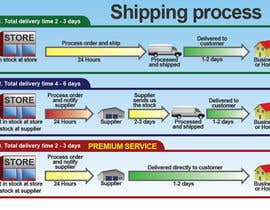 Utnapistin tarafından Need to illustrate our shipping process için no 16