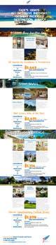 Konkurrenceindlæg #                                                3                                              billede for                                                 Design an e- Brochure plus a printable version