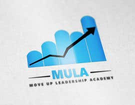 #91 for Design a Logo for MULA by hics
