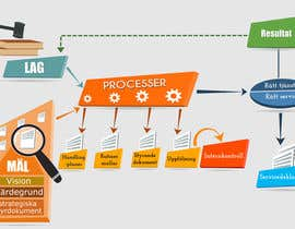 #5 for Design a processmap by ayuwoki