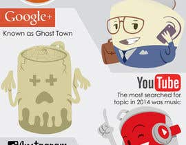#44 cho Killer infographic design needed - social networks as drinks bởi miqeq