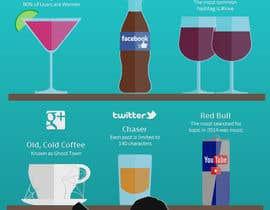 #20 for Killer infographic design needed - social networks as drinks by SidewaysStairsCo