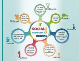 #12 for Killer infographic design needed - social networks as drinks af StdioRelations