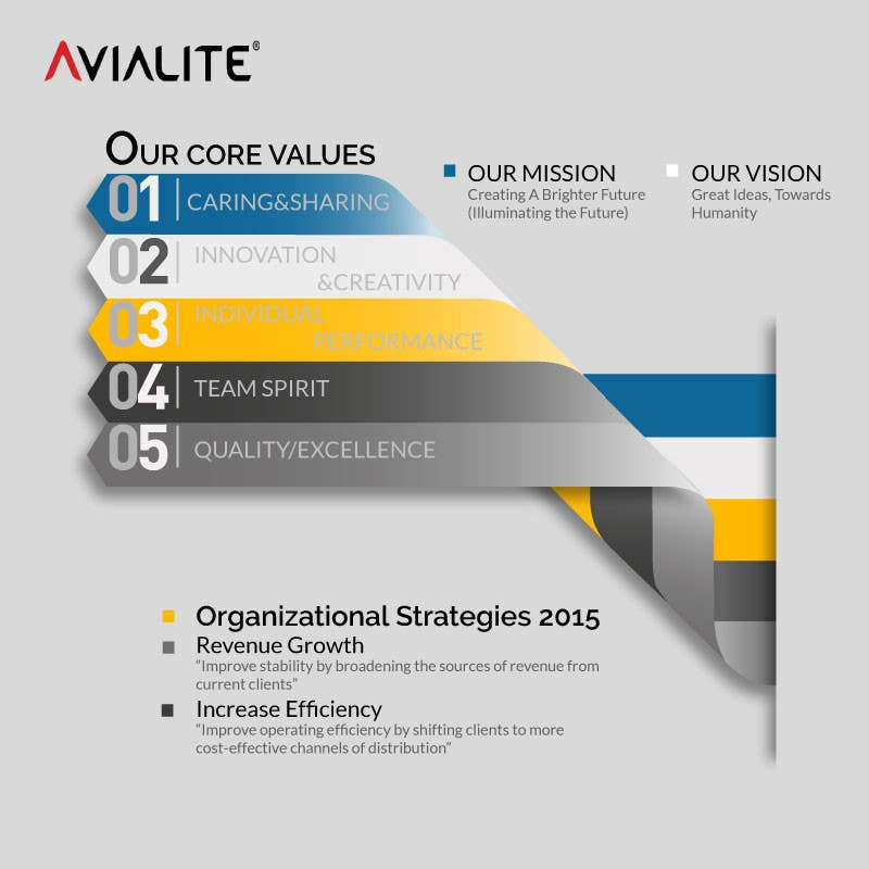 Inscrição nº 10 do Concurso para Illustrate Something for our Company's Strategic Planning